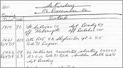 Braintree police 'day log' Dec. 6, 1986