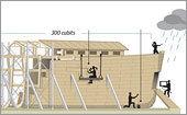 How to build an Ark