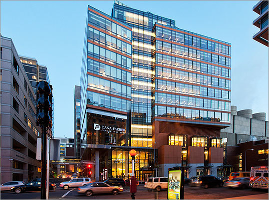 8: Dana-Farber Cancer Institute 44 Binney St., Boston Do you agree with this ranking? Market Research