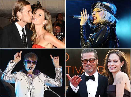 Forbes most powerful celebrities