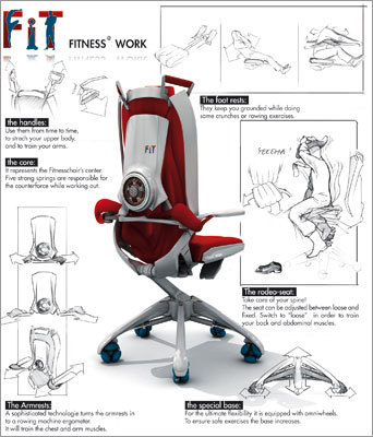 Fitness@Work Chair The latest addition to the trend is Austrian-designed Fitness@Work, the part-gym, part-office chair that has bloggers buzzing this week. The concept chair, dubbed Fitness@Work, is designed to keep the blood flowing throughout the day and includes built-in features for stomach crunches, arm exercises and stretches while at your desk.