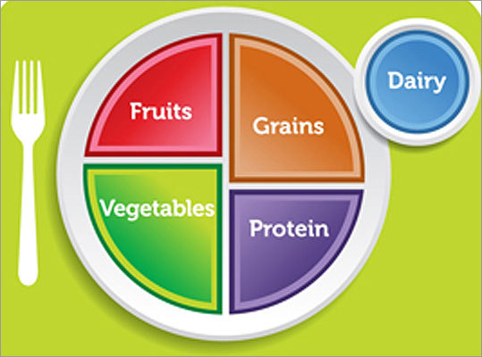 Food pyramid out, MyPlate in In an effort to simplify the message it gives the public on healthy eating, the federal government unveiled a new icon to replace the complicated and confusing food pyramid.