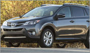 Dueling SUVs: Escape vs. RAV4