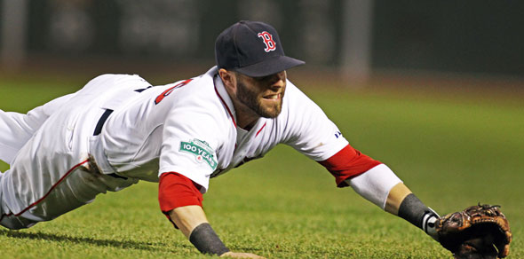 Pedroia Could Be a Problem