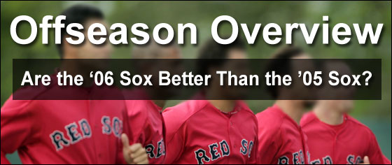 Red Sox Offseason overview