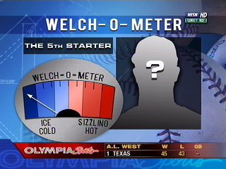 Welch-O-Meter, fifth starter