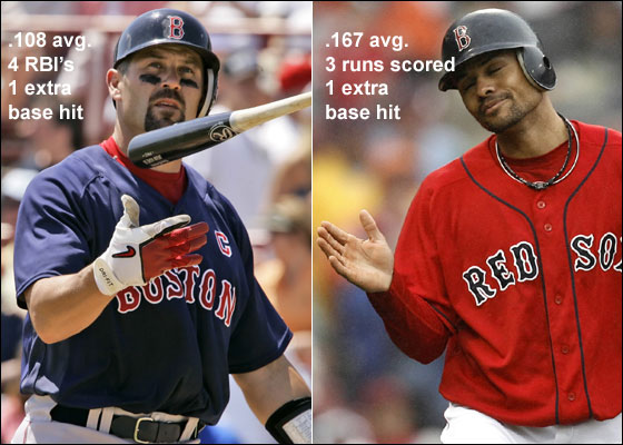 Jason Varitek and Coco Crisp are struggling