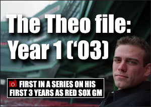 The Theo File
