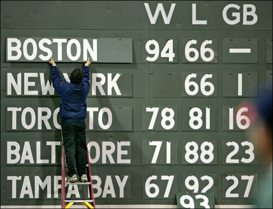 A Fenway Park employee starts the process of changing the standings on the wall in leftfield following the Boston victory, which put them in a first place tie with New York, whose name had been above Boston before the game.