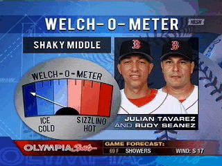 Welch-o-Meter