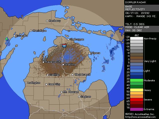 Michigan Doppler Radar Weather