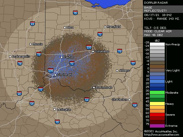 Greater Cincinnati, Ohio, doppler radar