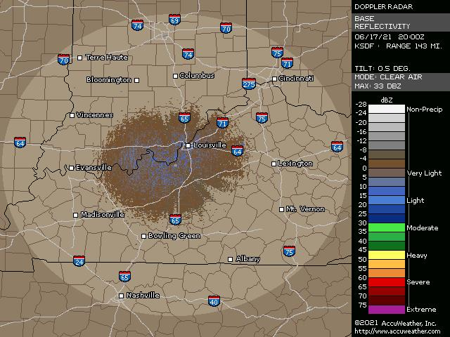 Louisville, Ky., doppler radar