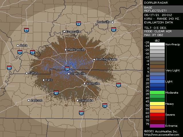 Fort Campbell, Ky., doppler radar