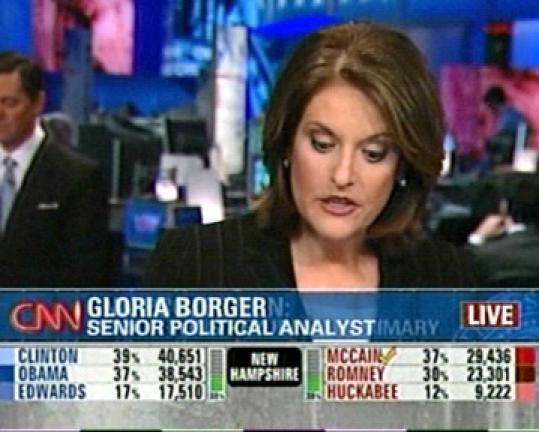 CNN political analyst Gloria Borger was among those trying to explain the results.