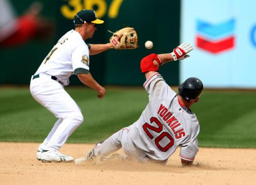 Kevin Youkilis slides into second base on a double as Mark Ellis of the Athletics waits for the ball during the sixth inning at the McAfee Coliseum.