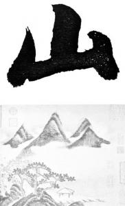 The character for 'mountain' (top), as calligrapher Mi Fei wrote it, above one of his landscapes.