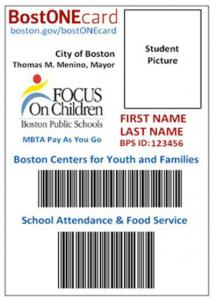 The front of a BostONEcard.