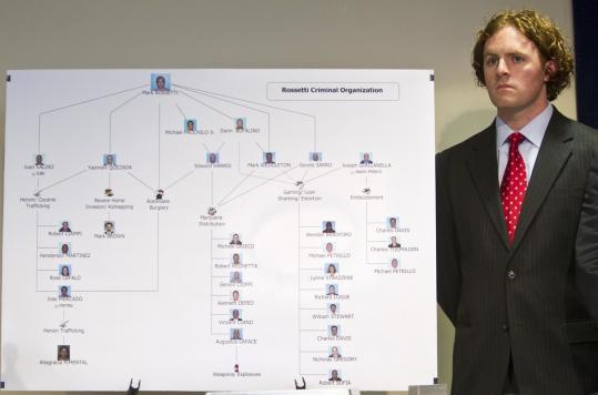 At a press conference in October, the attorney general's office displayed a chart showing how the alleged crime ring, the Rossetti Criminal Organization, was organized.