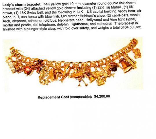 A gold charm bracelet stolen in Cohasset.