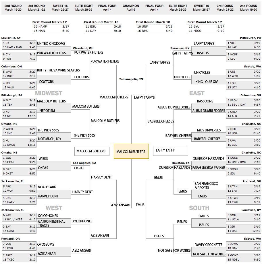Word Sports Bracket Fill In 104